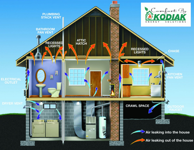 Home Energy Audit Landing Image